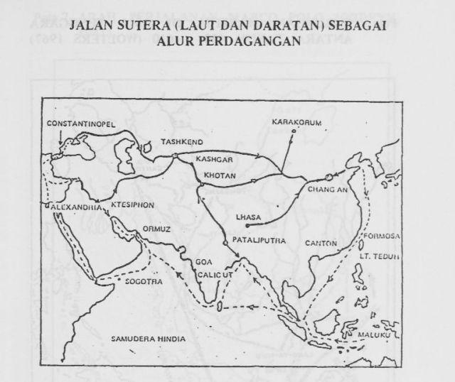 Jalur Sutera sebagai Alur Perdagangan