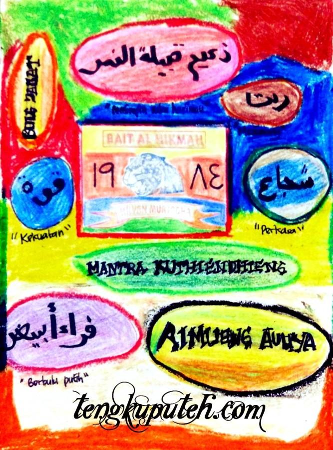 Anagram Syair Mantra Kutindhieng